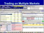 trading on multiple markets