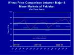 wheat price comparison between major minor markets of pakistan for three years