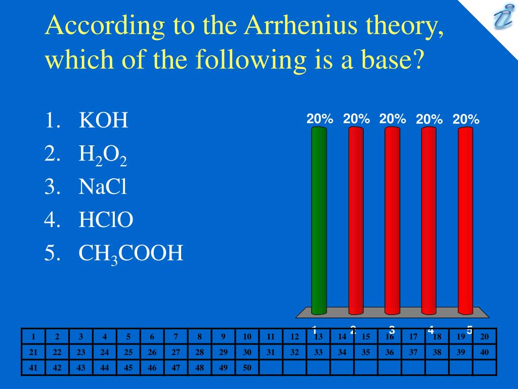 according to the arrhenius theory which of the following is a base l.