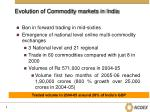 evolution of commodity markets in india