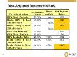 risk adjusted returns 1997 05