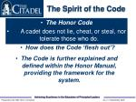 the spirit of the code9