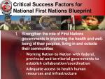 critical success factors for national first nations blueprint