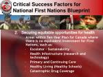 critical success factors for national first nations blueprint26
