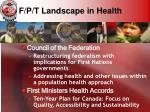 f p t landscape in health