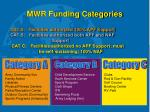 mwr funding categories