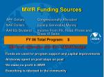 mwr funding sources