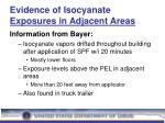 evidence of isocyanate exposures in adjacent areas