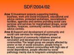 sdf 2004 0218