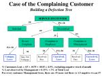 case of the complaining customer building a defection tree11