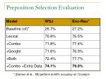 preposition selection evaluation19