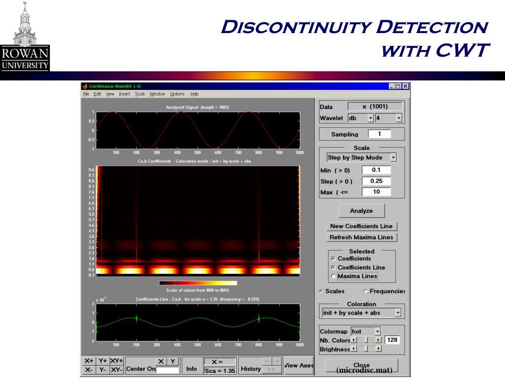 Discontinuity Detection