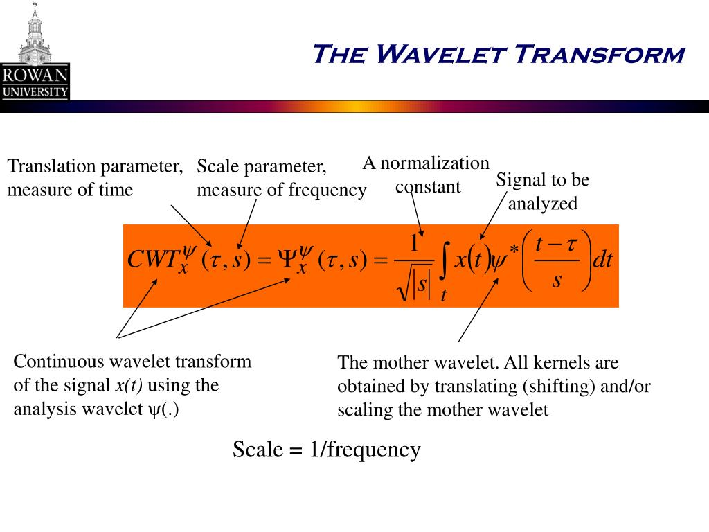 The Wavelet Transform