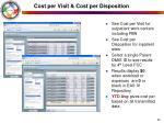 cost per visit cost per disposition