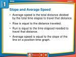 slope and average speed