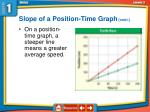 slope of a position time graph cont