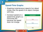 speed time graphs