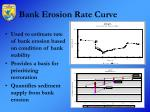 bank erosion rate curve