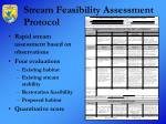 stream feasibility assessment protocol