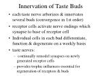 innervation of taste buds