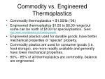 commodity vs engineered thermoplastics
