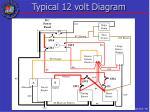 typical 12 volt diagram
