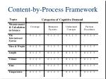 content by process framework