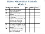 indiana mathematics standards grade 8