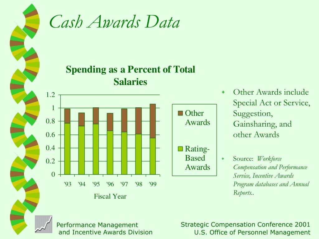 Cash Awards Data