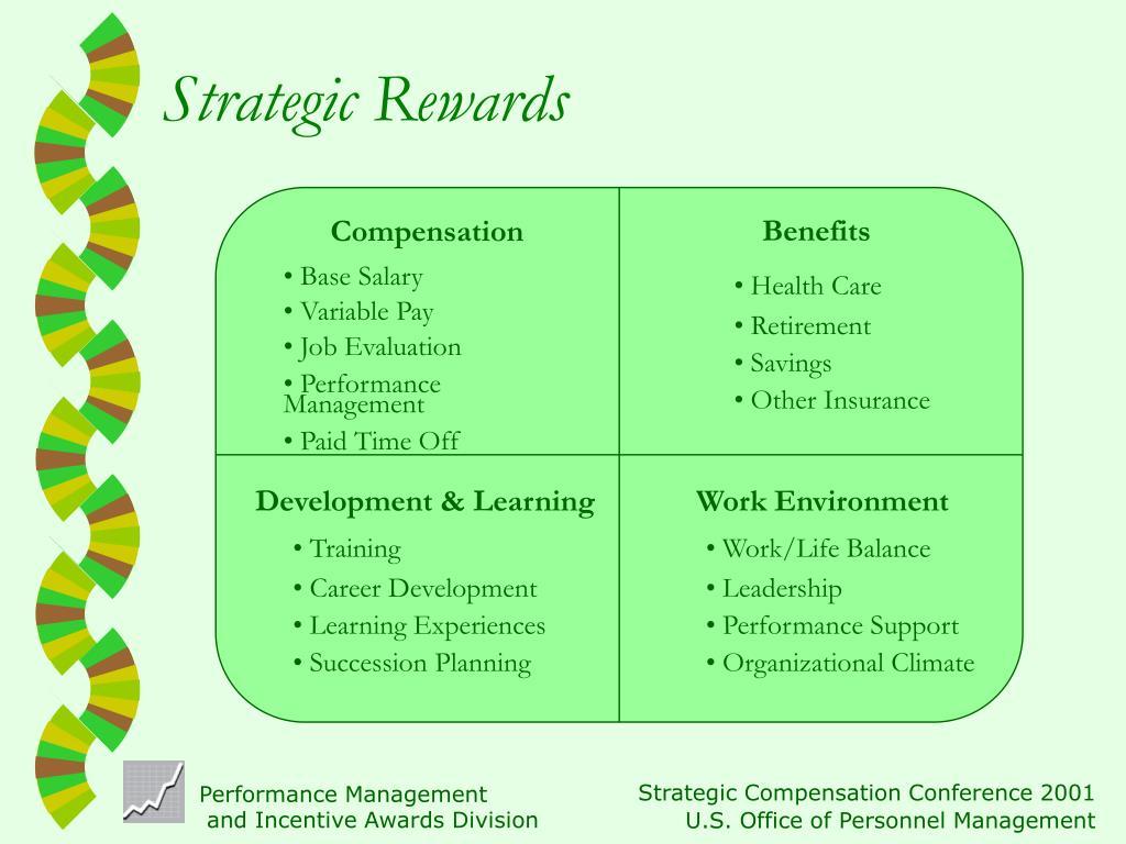 Strategic Rewards