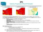 ipc summary progression of rural ipc situation