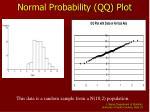 normal probability qq plot33