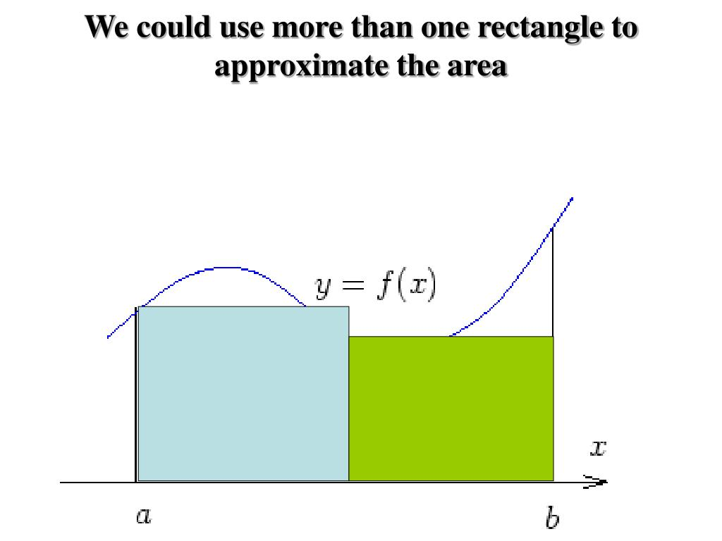We could use more than one rectangle to approximate the area