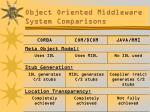 object oriented middleware system comparisons