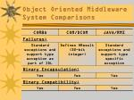 object oriented middleware system comparisons6
