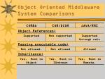 object oriented middleware system comparisons7