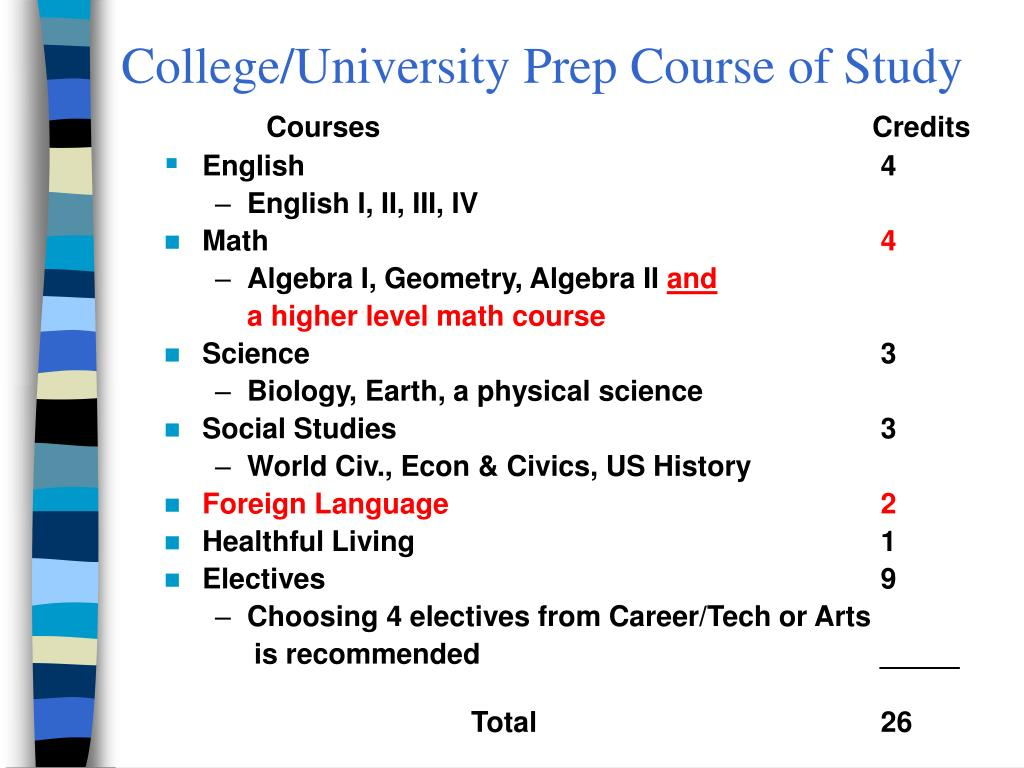 College/University Prep Course of Study