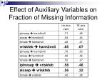 effect of auxiliary variables on fraction of missing information