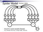 spider model graham 2003