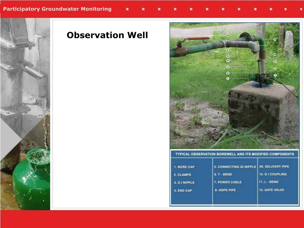 Observation Well