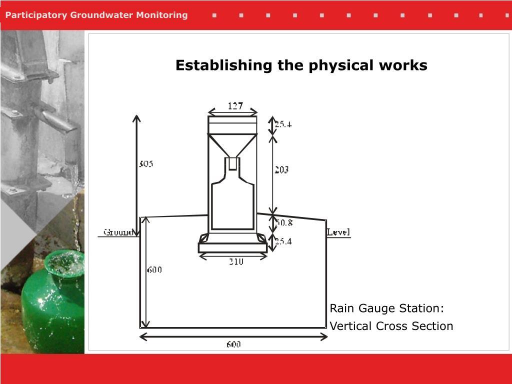 Establishing the physical works
