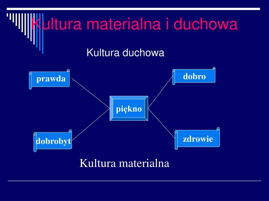 kultura materialna i duchowa l.