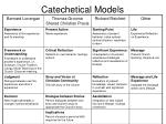 catechetical models