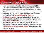 bancatakaful trends in asia