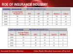 roe of insurance industry