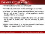 takaful in the world