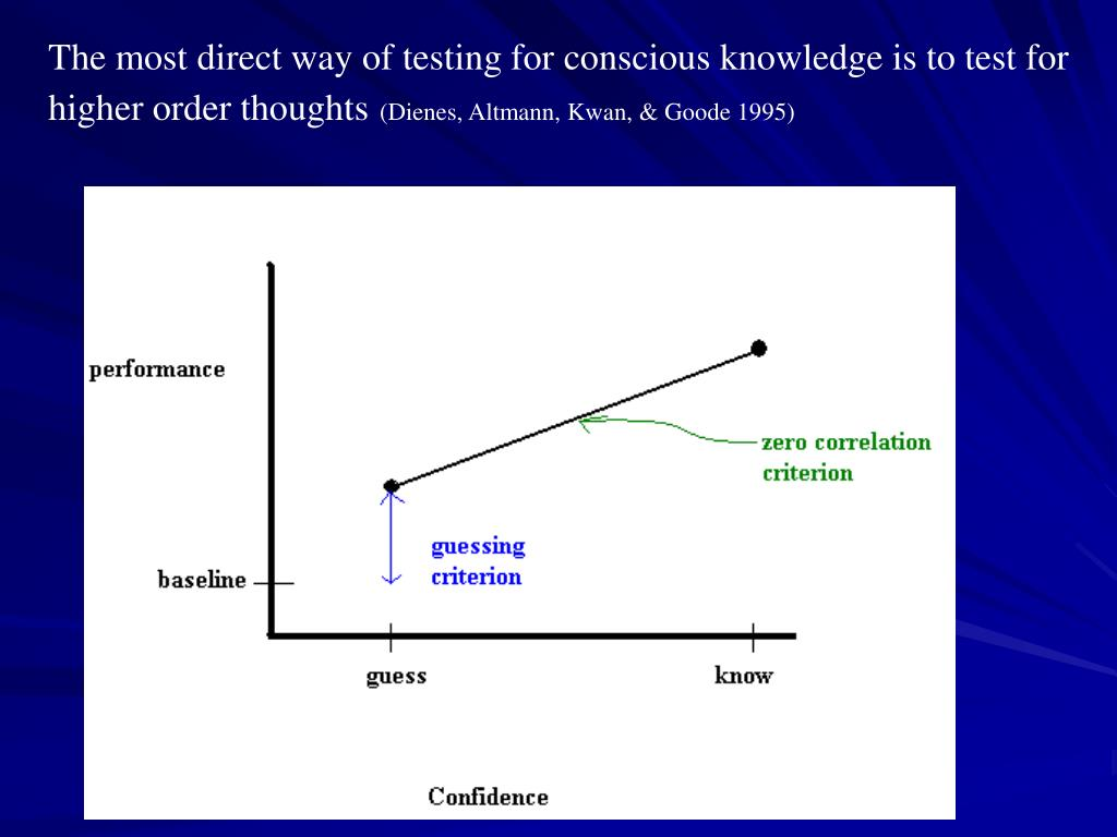 The most direct way of testing for conscious knowledge is to test for higher order thoughts