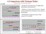 a comparison with vietnam today nguyen ngoc son s preliminary study