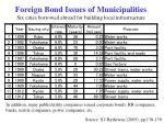 foreign bond issues of municipalities six cities borrowed abroad for building local infrastructure