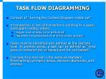 task flow diagramming